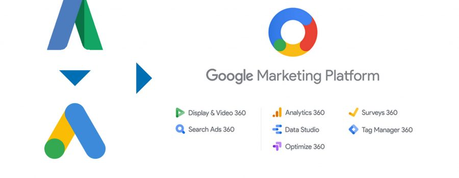 google Marketing Tools | Recap August 2018 | Beitragsbild und FB Share