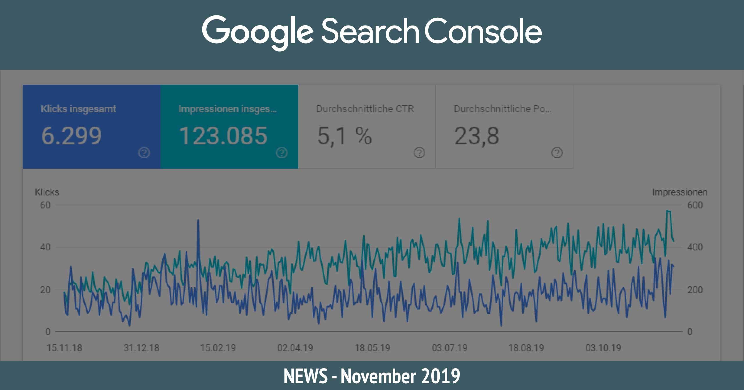 Google Search Console - News November 2019 | Beitragsbild