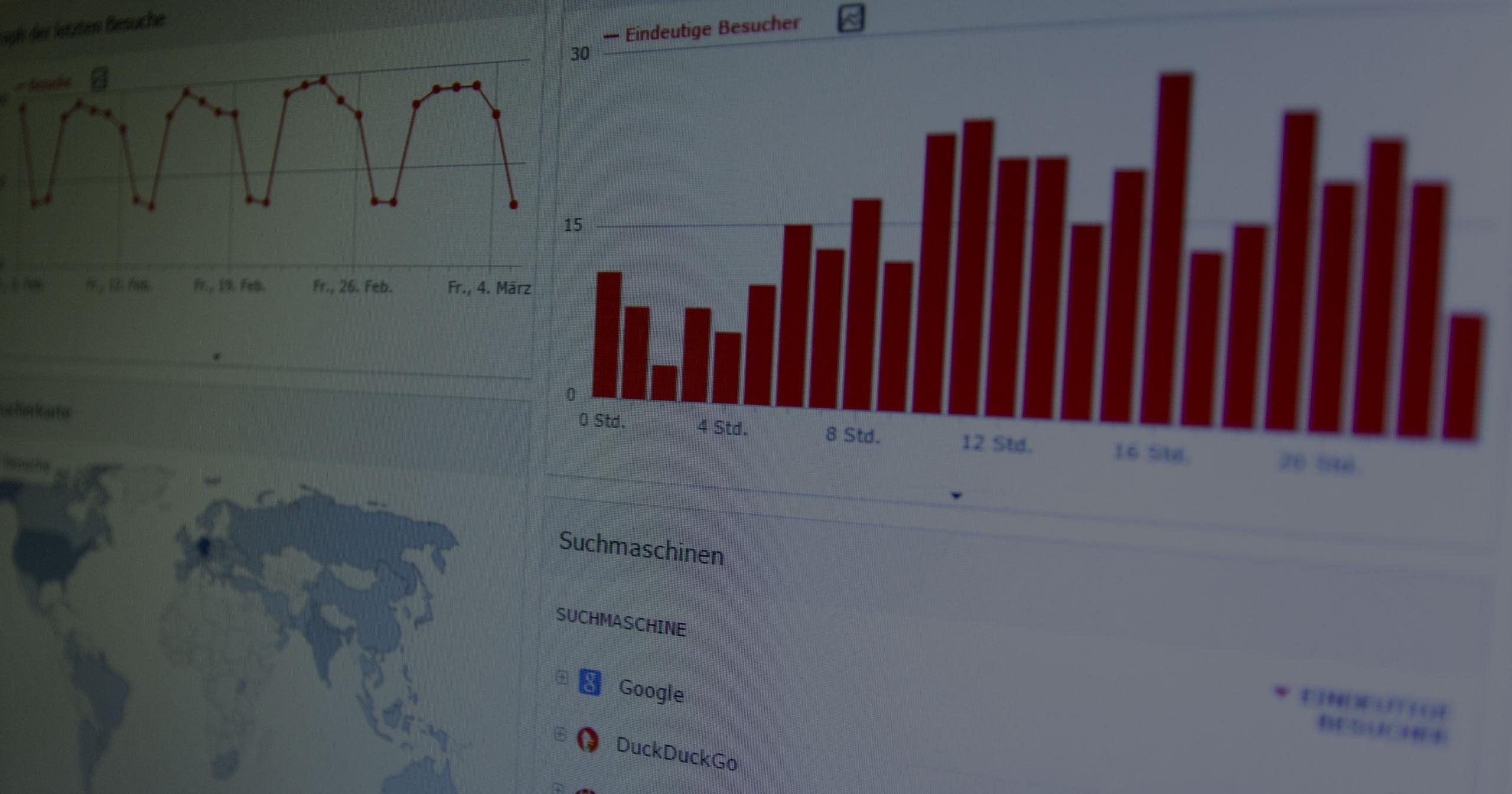Webanalyse Agentur | Beitragsbild
